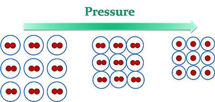 Applying pressure to hydrogen molecules creates solid metallic hydrogen. (Public Domain)