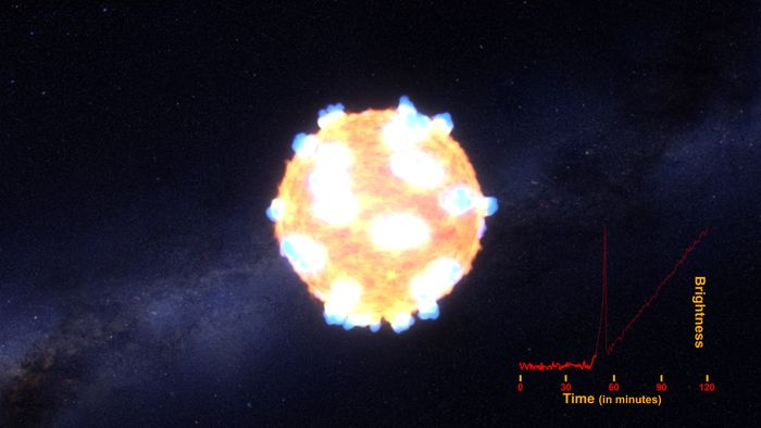 Astronomers got a front-row seat to the early activity leading up to a supernova explosion.