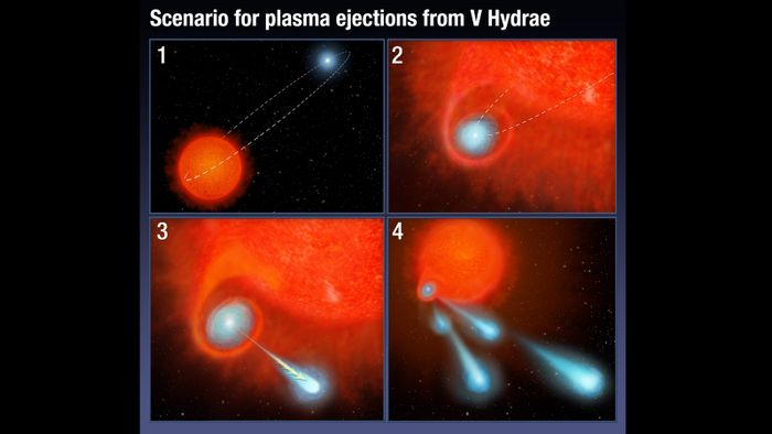 Odd plasma balls are being shot out of a red giant 1,200 light years away, and a companion star might have something to do with it.