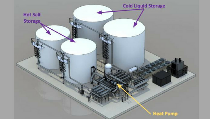 "The scheme of a molten salt-based energy storage facility (Alphabet ""X"" division)"