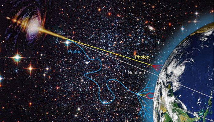 A schematic of multi-messenger astronomy (DESY-Helmholtz Association)