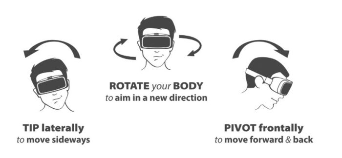 image showing how BodyNav works, credit: MONKEYMedia