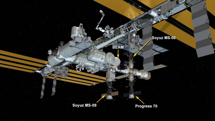 An illustration showing the components of the International Space Station.
