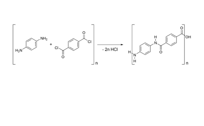 An example of a chemical used in the game, synthesis of p-phenylenediamine (a component of kevlar)