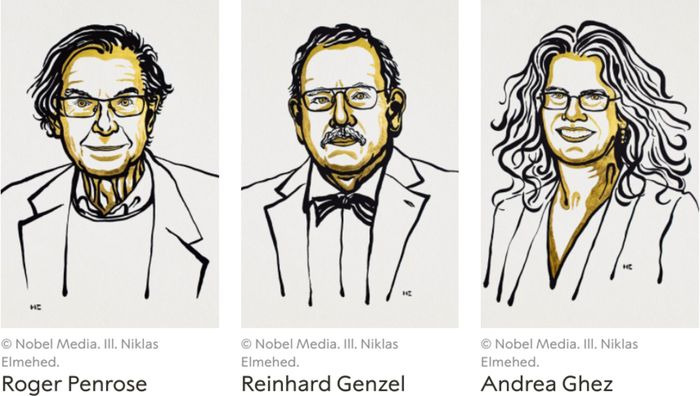 Laureates of 2020 Physics Prize (Nobel Prize)