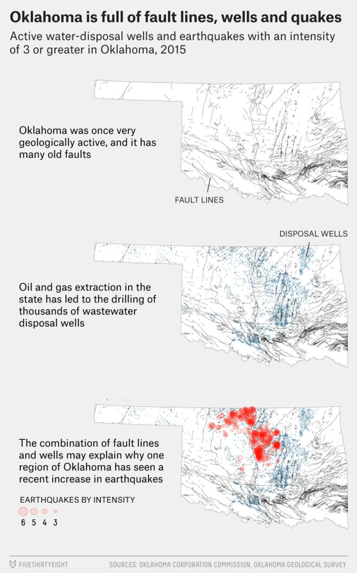 Oklahoma Corporation Commission, Oklahoma Geological Survey